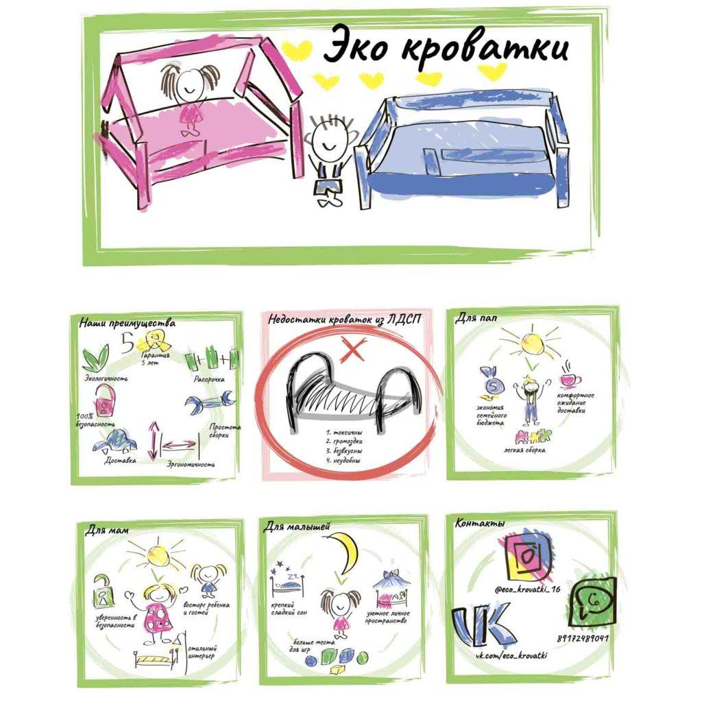 заказать иллюстрацию Кривой Рог, Киев, Одесса, Украина, Москва
